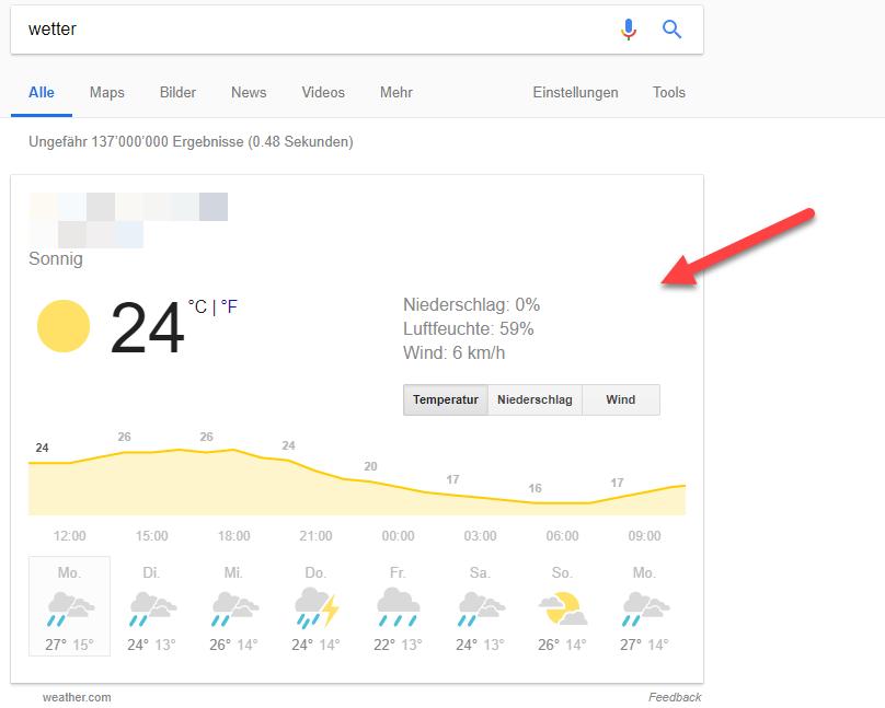 SEO Traffic Suche bei Google